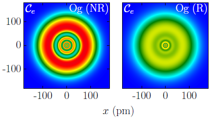 Figure showing the atomic shell structure of the superheavy element oganesson. Source: Physical Review Letters