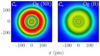 Figure showing the predicted atomic shell structure of the superheavy element oganesson. Source: Physical Review Letters