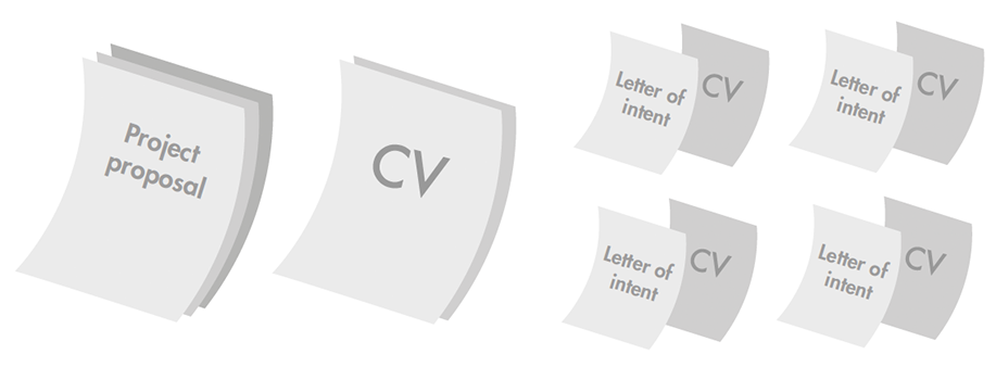 Project proposal documents